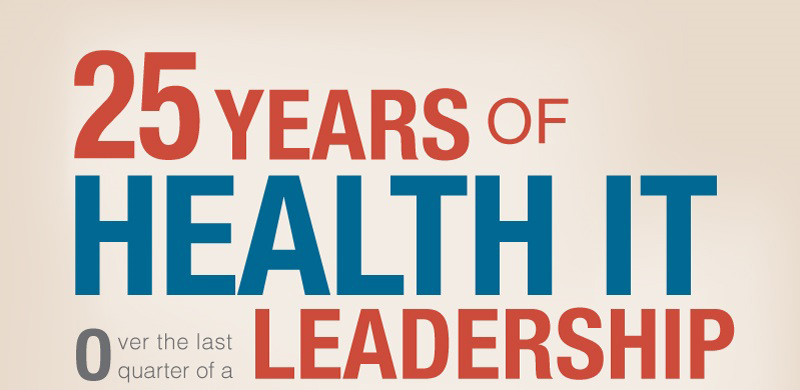 The History of Health IT Leaders